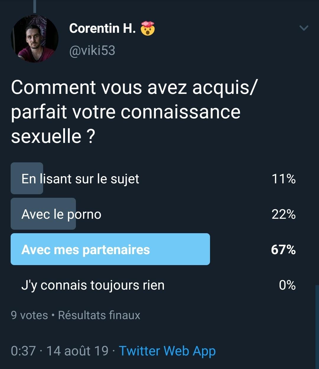 Sondage Twitter — Résultats de la question 4